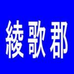 【綾歌郡】ミリオン宇多津店のアルバイト口コミ一覧